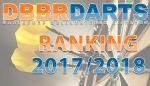 A.s. zaterdag 17 maart DBBR ranking voor de senioren en jeugd